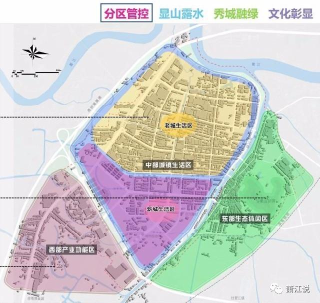 整体风貌规划管控 萧江镇在整个功能格局中,可分为西部产业功能区