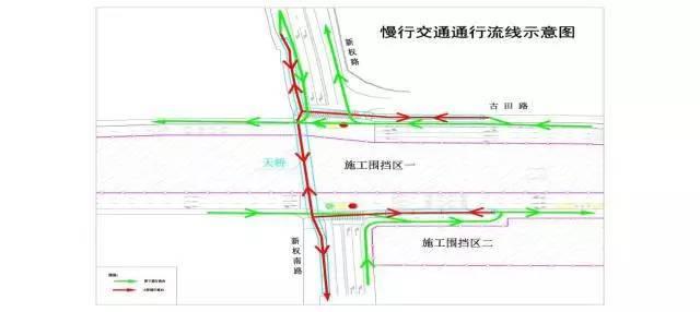 注意!五一广场附近交通将有大变化!古田路新权路口封路9个月!得这样绕行…