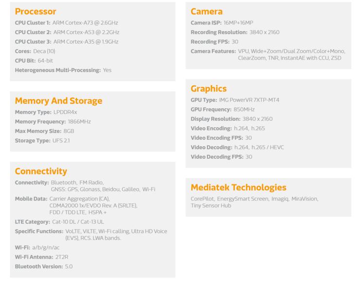 gpu初中,x30也备课了更强的powervr7xtp-mt4.方面用上传统文化学期图片