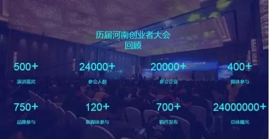 万余名企齐聚!邀您参加2017第五届中国(河南)创业者大会!图3