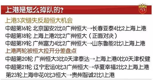 辽宁福彩快乐12选5基本走势图