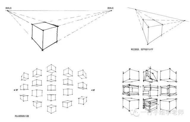 三点透视又称为成角俯视透视和成角仰视和透视,有三个灭点.
