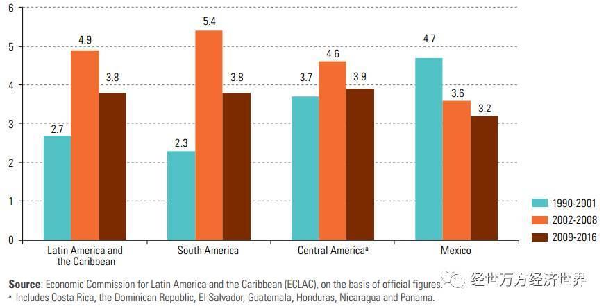 2021拉丁美洲各国gdp_拉丁美洲各国贫穷吗 有的吃不上饭,有的比中国人均收入还高