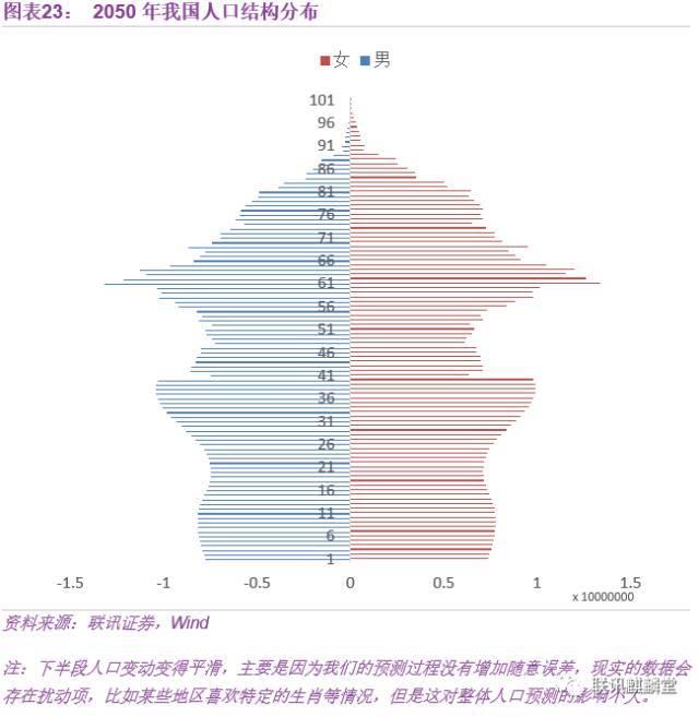 人口劳动力有多少_2011新增劳动力人口