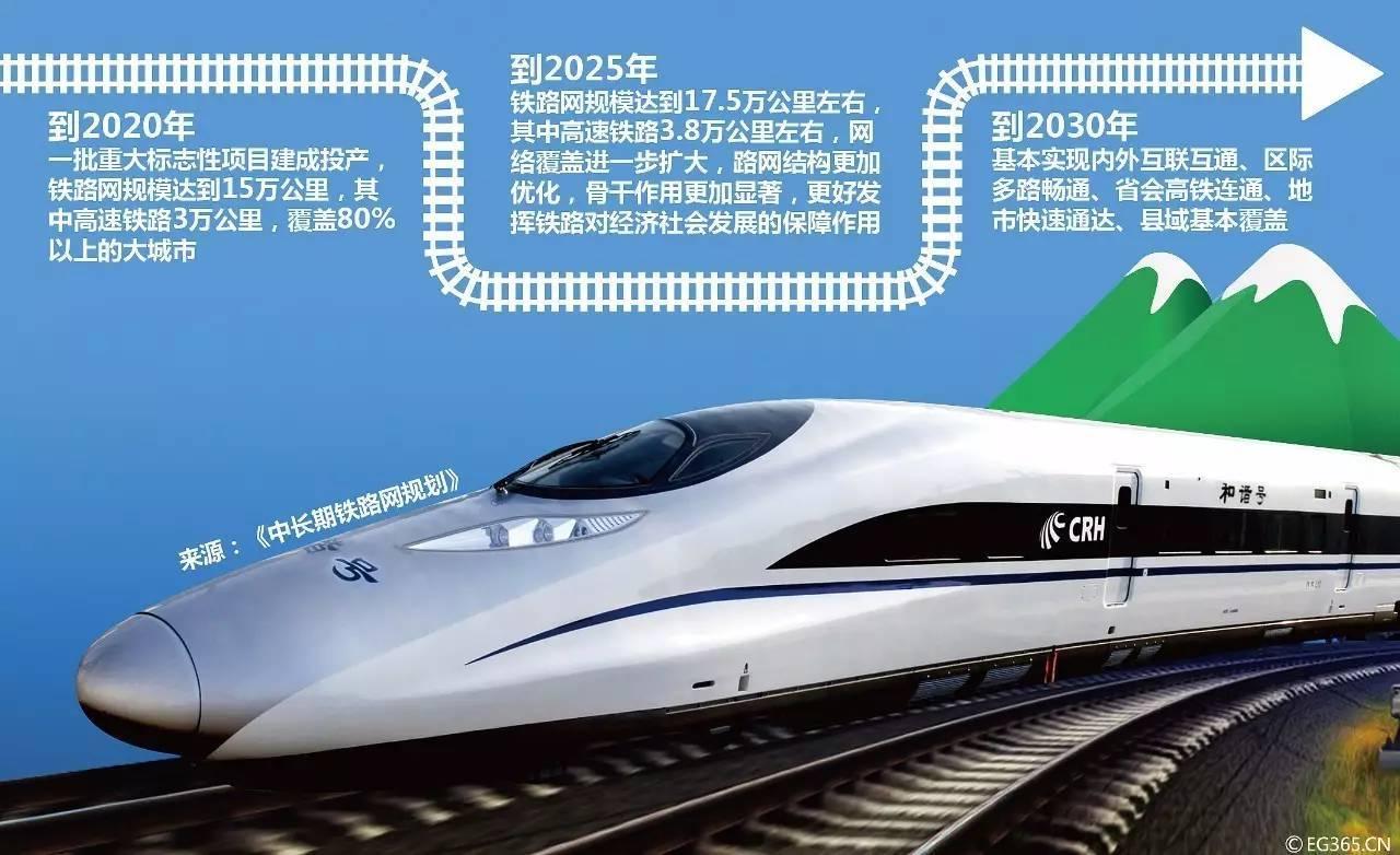 北京到上海最快高铁 叫什么名字_伊秀经验