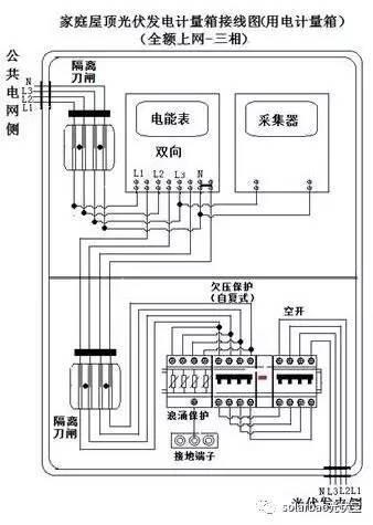 2.余电上网接线示意图