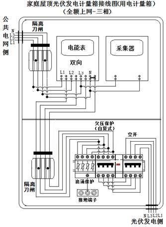 2. 余电上网接线示意图