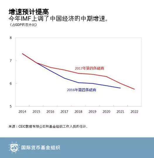 2020中国债务总额占G_共同债务
