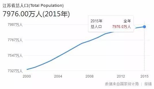 广东人均gdp_2019广东各市经济gdp