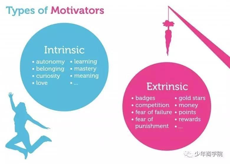 五个原则帮你找到内驱力(转) - 特中特 - 特中特教育指导中心