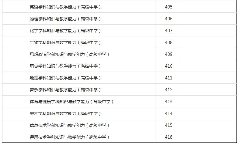 2017下半年江西省中小学教师资格考试笔试报