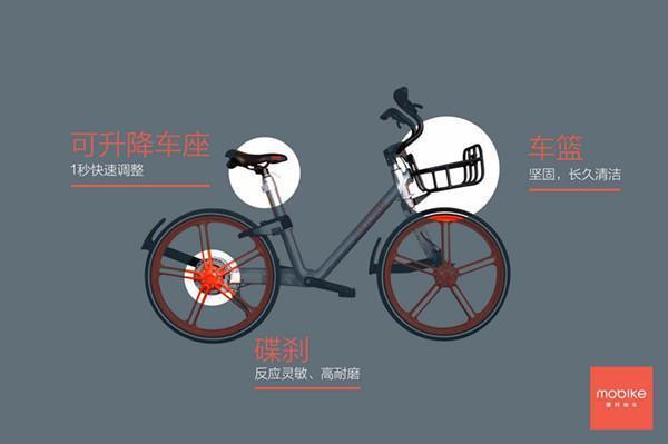 摩拜单车为何能如此受人认可,究竟有何秘诀?(智能工业云平台)图片