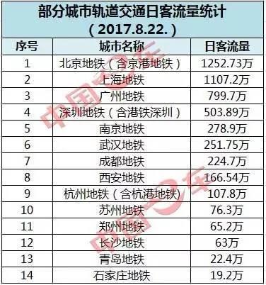 今日轨道交通新闻速览 | 2017.8.24._搜狐财经_