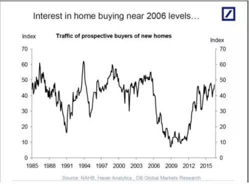 次贷危机下的美国经济总量排名_08年美国次贷危机图片