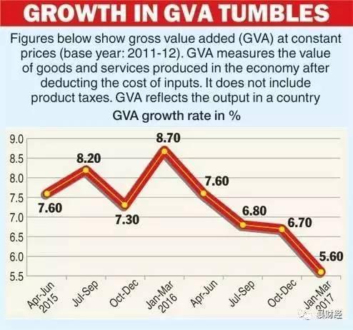 中印全民经济总量对比_中印经济动态对比