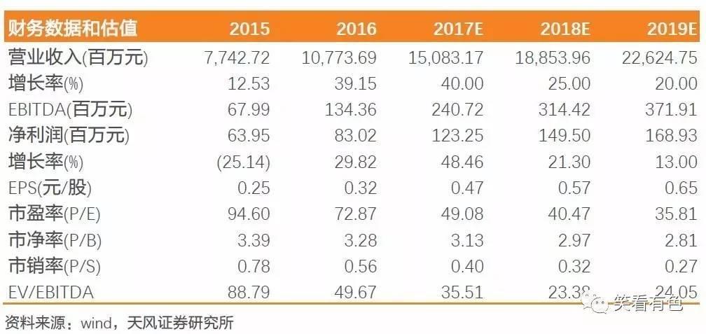 【天风有色 贵研铂业中报点评】三大业务板块协同驱动业绩稳上涨