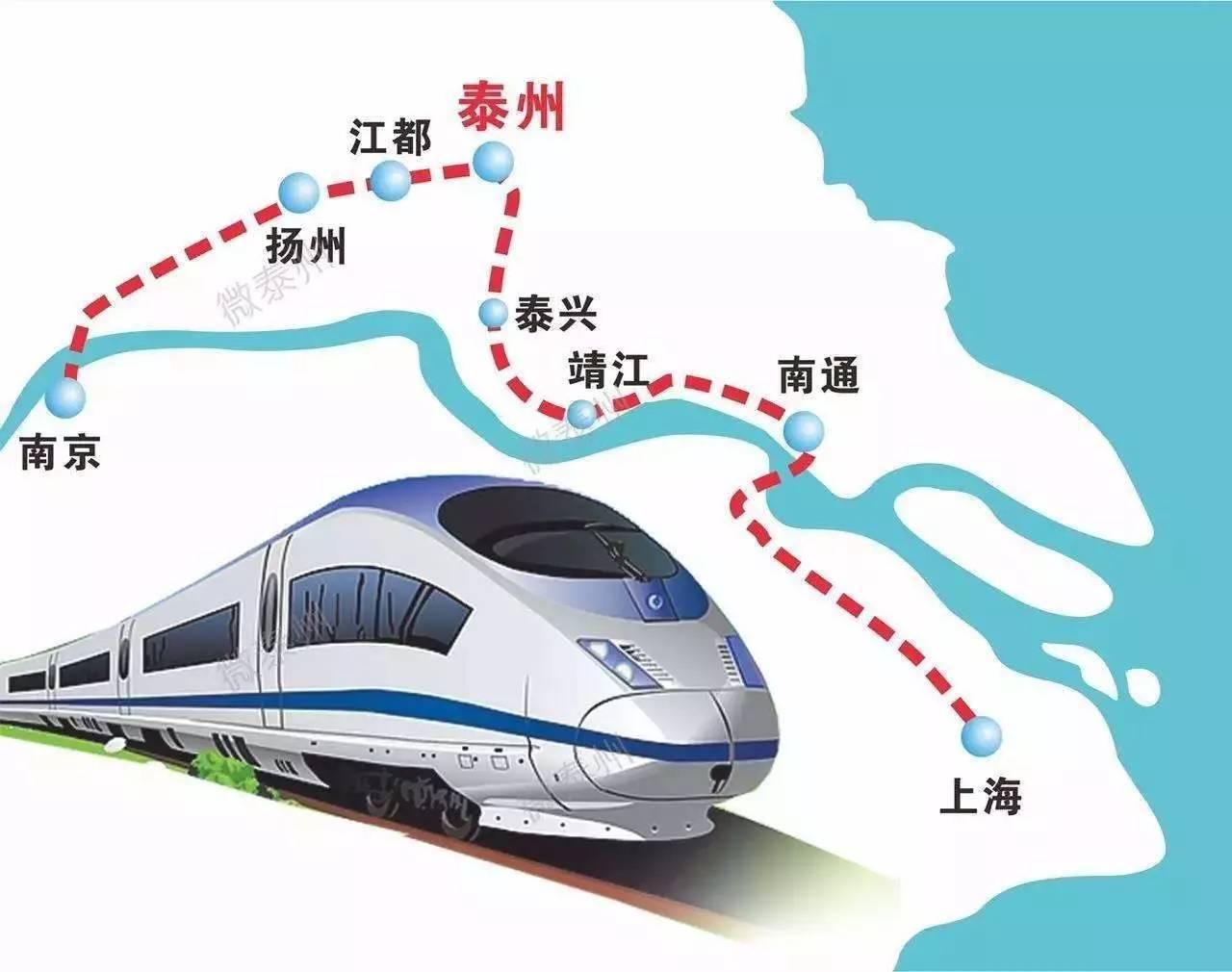 重磅 未来上海到泰州只要55分钟,黄桥烧饼 猪肉脯 长江三鲜,我来啦