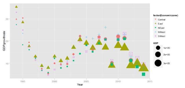 人口经济案例_人口容量的研究实例