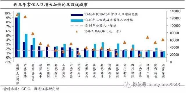 南京人口增加缓慢的原因_南京人口密度分布图