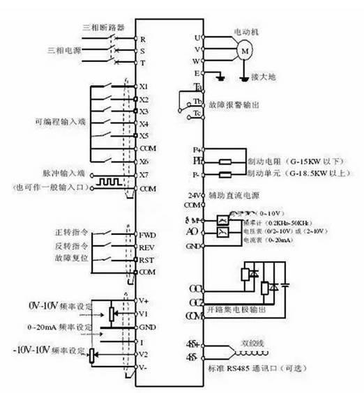变频电机的工作原理和接线图