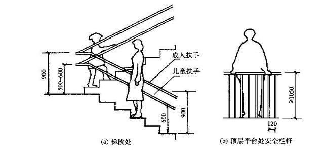 扶手高度_室内扶手高度一般为900mm左右, 供儿童使用的楼梯应在500~600mm高度