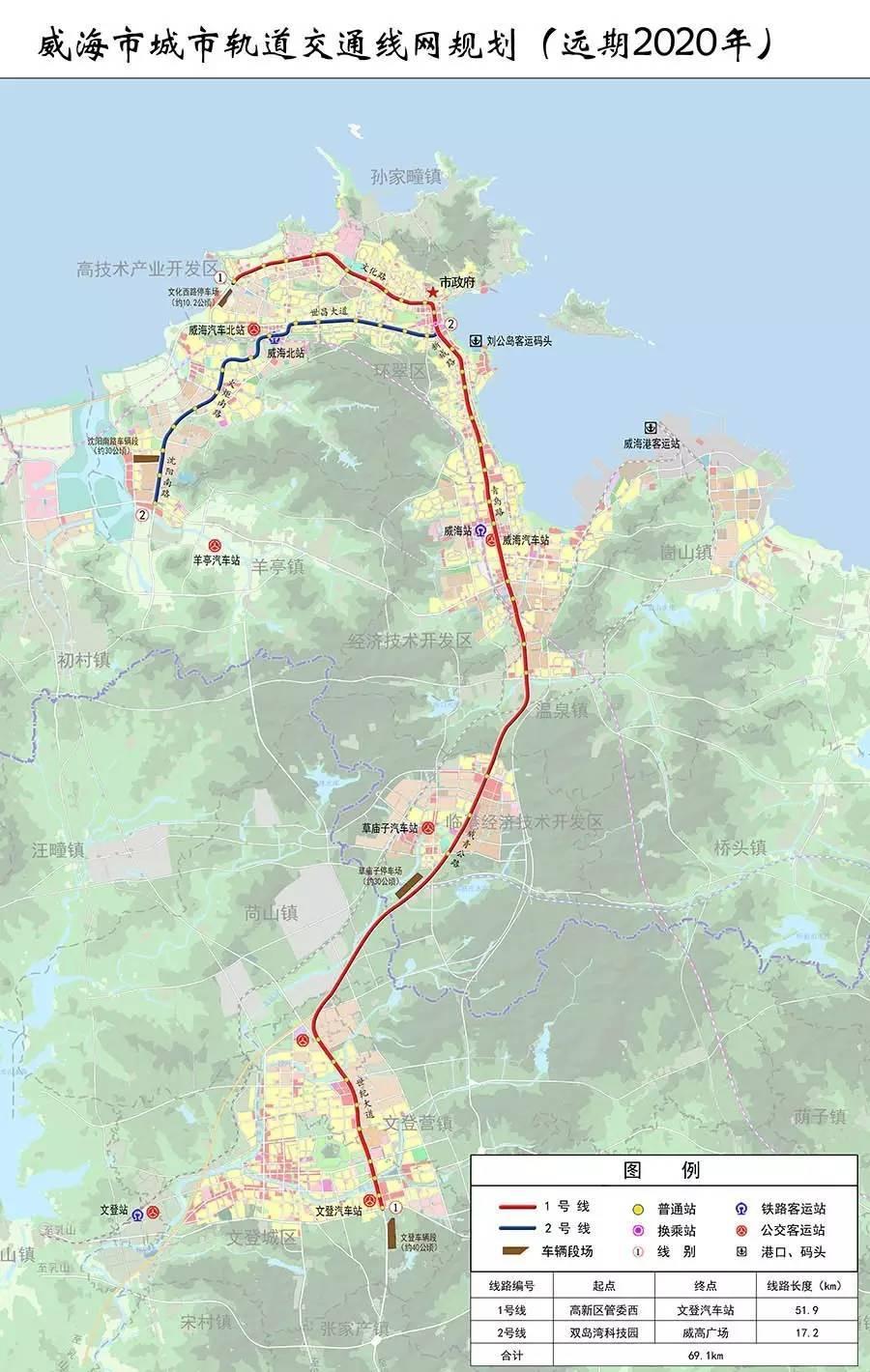 威海城区旅游手绘地图