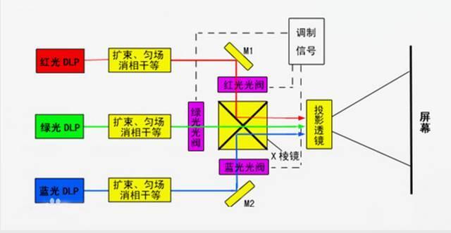 激光是什么原理_激光是什么样子图片