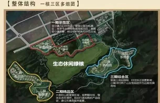 2019年福清倪埔规划图