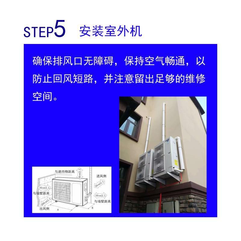 中央空调室外机安装 中央空调室外机安装示意图 中央空调室外机一般安装在地面、专用设备间或比较开阔的阳台,安装时应做到外机风扇出风口必须在50公分内,外机后部15公分之内无遮挡物,落地脚必须安装减震块,保证外机运转正常。