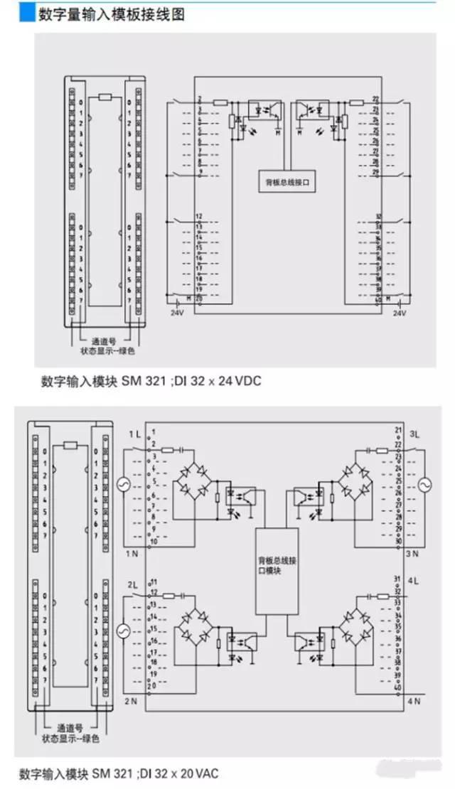 西门子s7-300 plc全面接线图,电气人必须收藏!