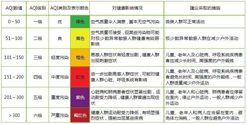 aqi排行_AQI排名8月17日-8月23日福州市城区、各县(市)空气质量排名出炉...
