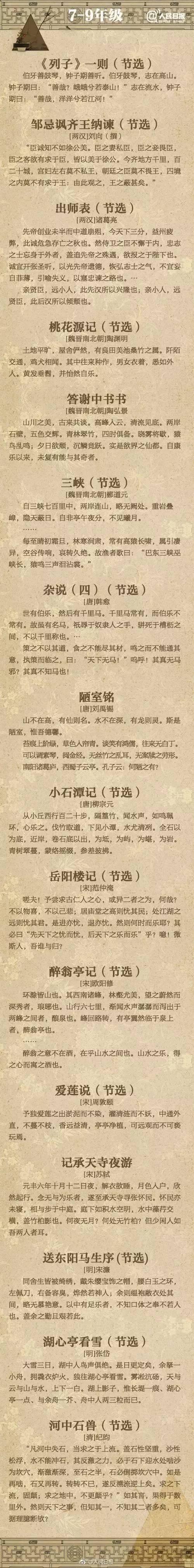 语文教材古诗文大增,义务教育阶段135篇必背诗文! - 毅锋 - 网络天下