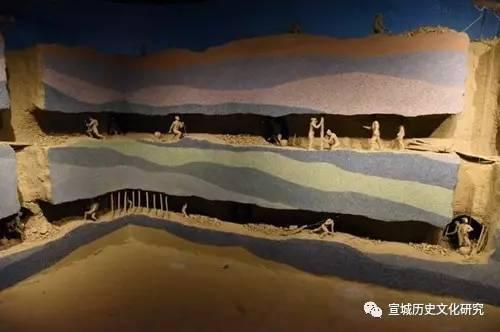 唐代皖江明珠:宣州的崛起与进步(二)