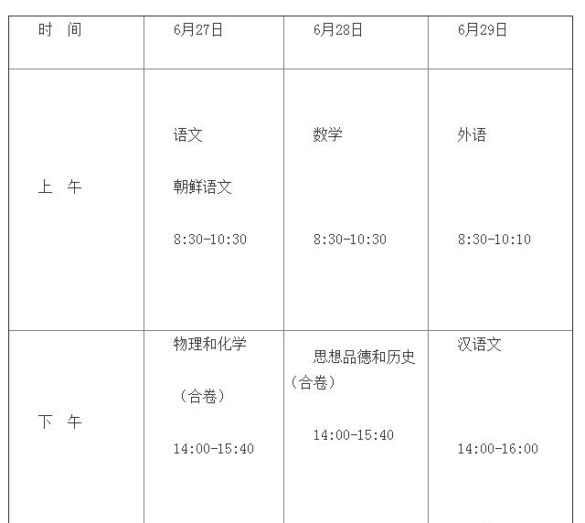 【重磅】2018长春中考时间轴,附每月大事记(初