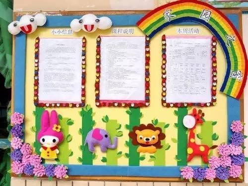 可爱的动物主题 家园栏设置tips 家园栏作为幼儿园宣传的窗口,应当