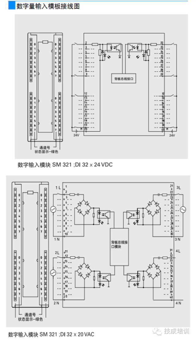 西门子s7-300plc全面接线图,电气人必须收藏!