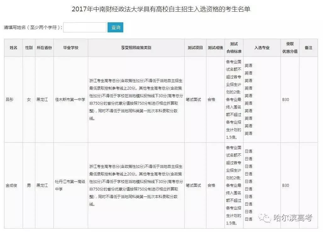2017黑龙江多少名同学可降分进中南财经政法大学?有你认识的吗?