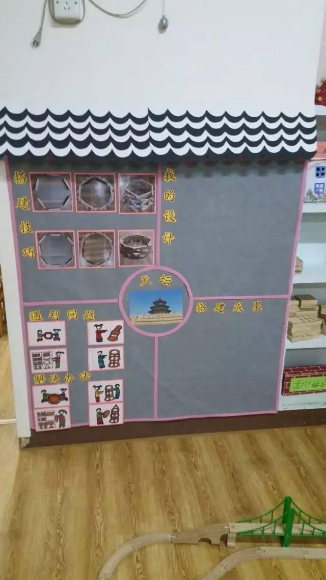 开学环创 |墙面装饰,门牌区角,科学区等等 ,哇,这还是