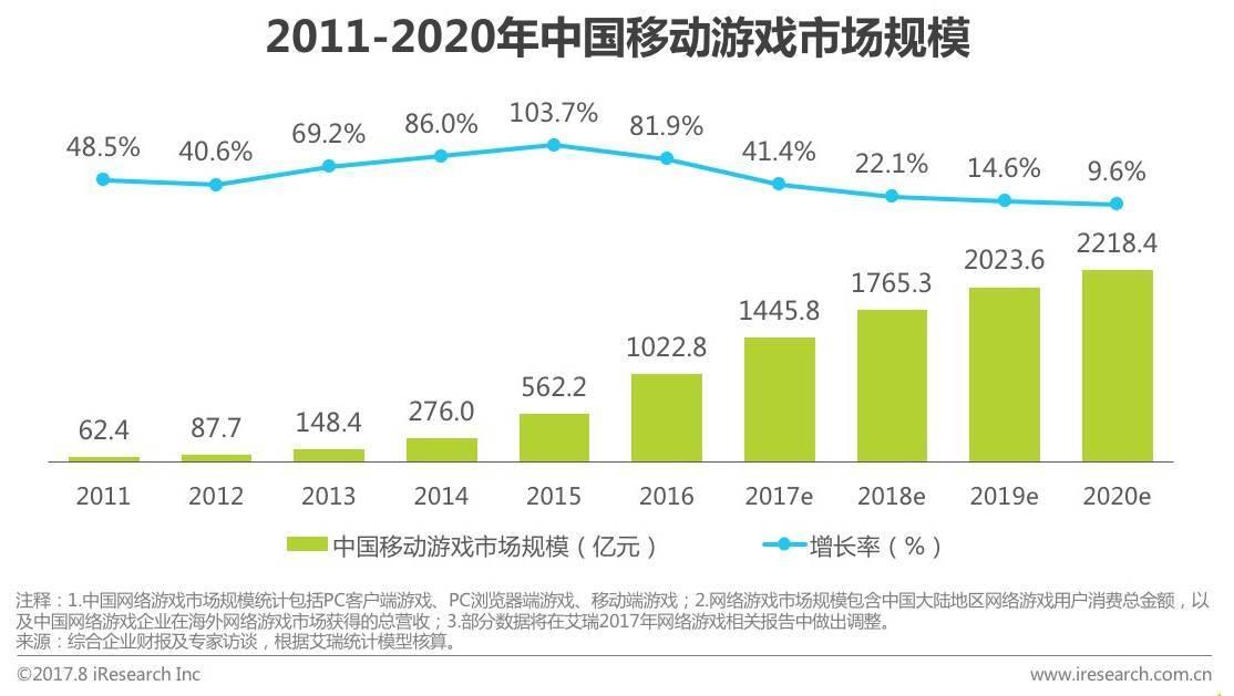 中国人口红利现状_人口红利
