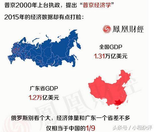 俄罗斯GDP高于广东省_最新数据表明,广东今年GDP总量将超过全球大国俄罗斯