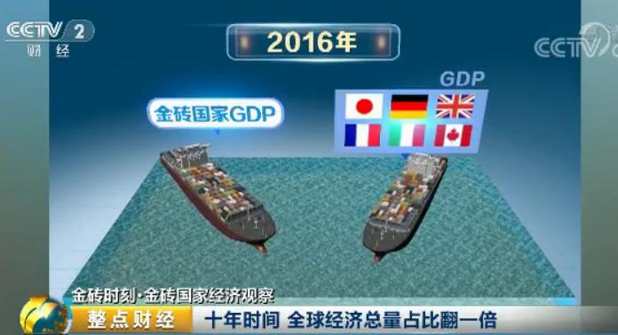全球经济总量服务业消费占比_2020年中国服务业占比