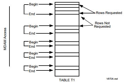 崛起的GPU数据库大揭秘:多数据流实时分析,如何做到快如闪电?