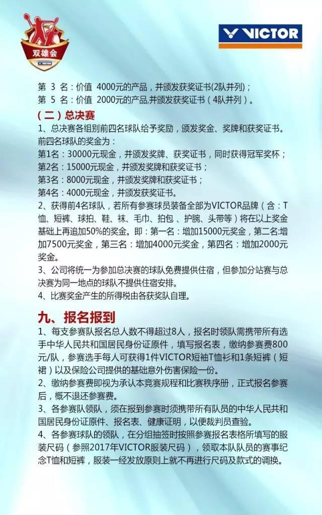 VICTOR双雄会丨郑州站详细竞赛规程