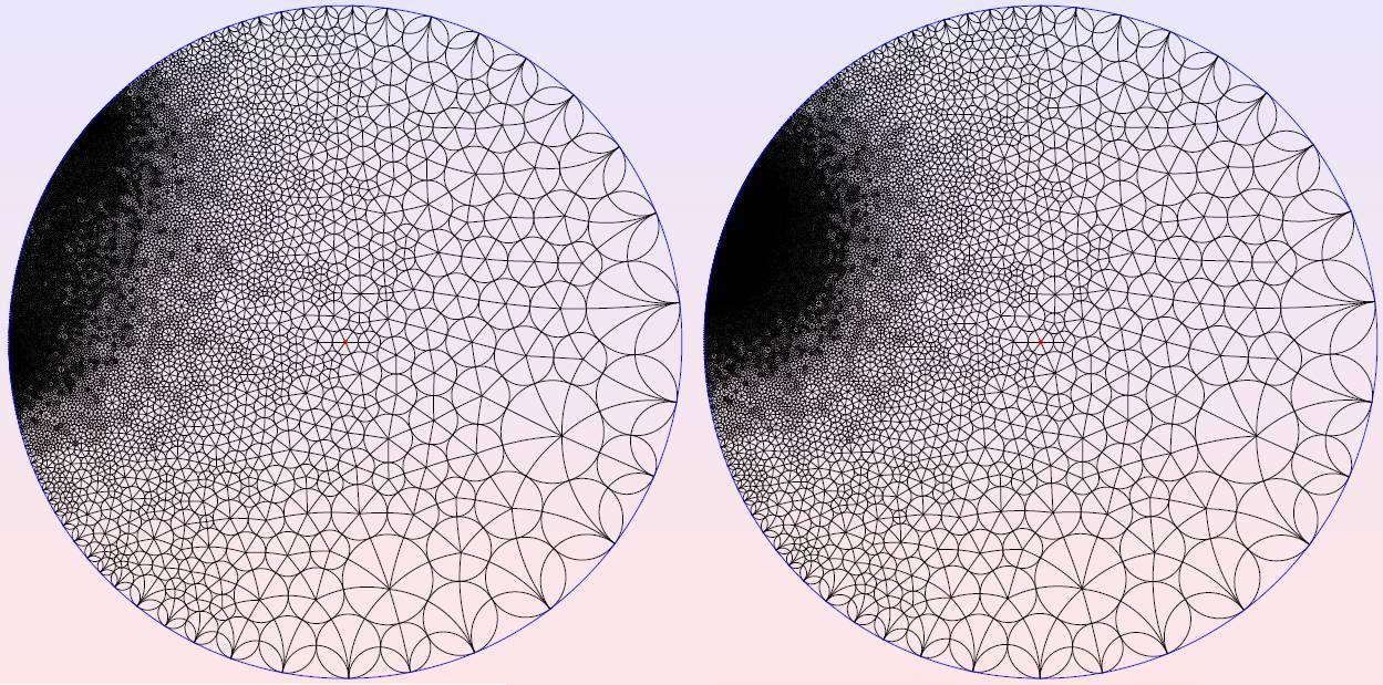 无限黎曼映照序列,中心(红点)的圆趋于稳定,半径收敛到一个严格正的