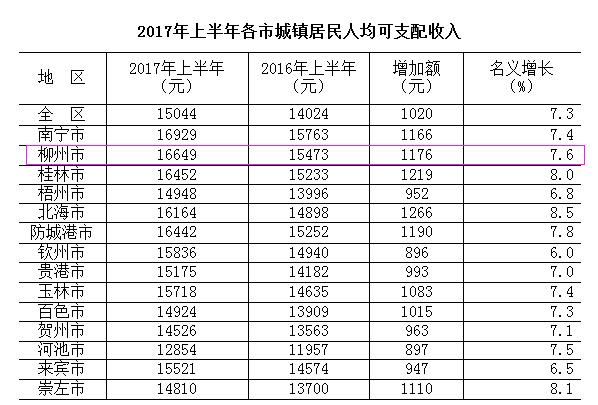 广西人均收入_广西地图