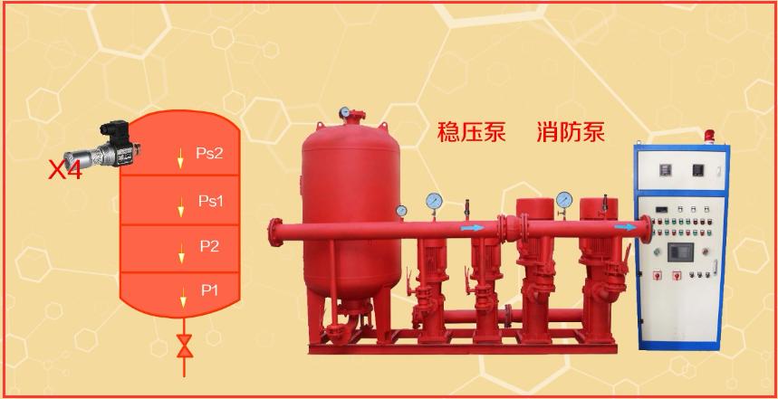 教育 正文  在气压罐内有四个压力控制点,分别与四个压力继电器相连接图片