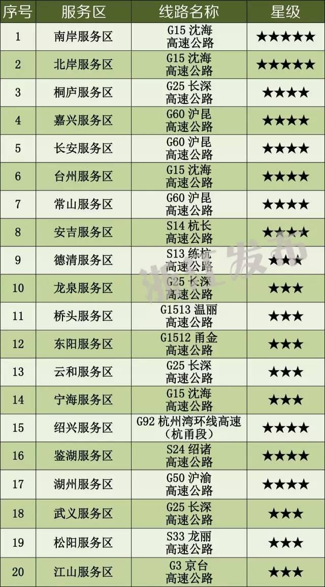 哪个省的人口碑最好_你造吗 中国哪个省的电商发展最好