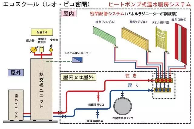 日本的煤油取暖原理_煤油打火机原理