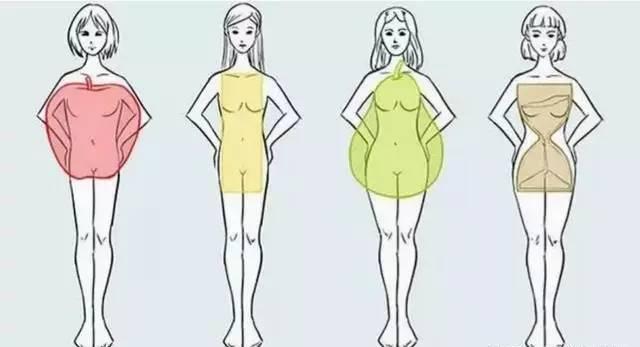 体形与穿衣搭配技巧图片