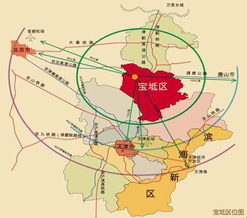 天津市总人口_天津市总人口